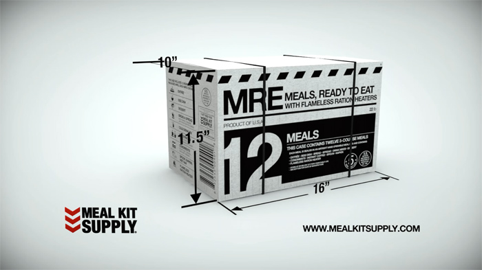 Meal Kit Supply You Tube Video Graphics
